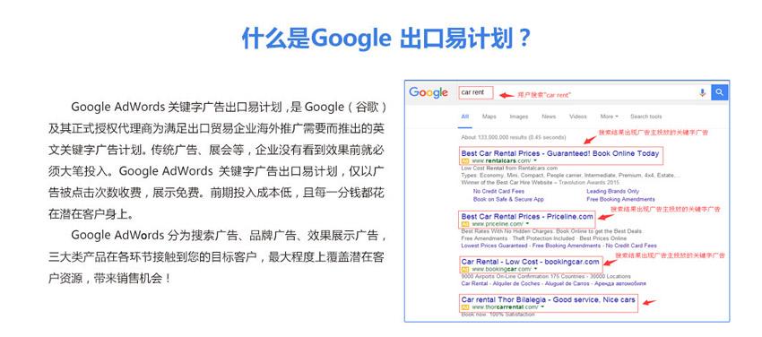 Google Adwords 谷歌推广出品易