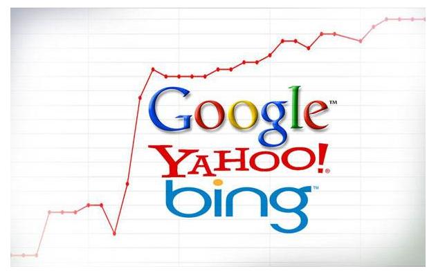 谷歌google ads外贸推广怎么提升效果