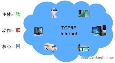 区块链技术与物联网