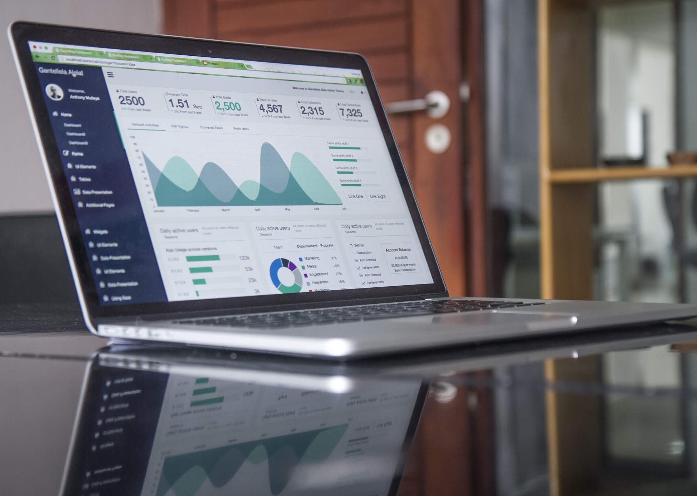 自动化营销8 个数据背后的含义